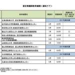 北海道に緩和ケア認定看護の認定施設がないのはやっぱりおかしい