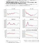 29年8月の人口動態統計から~北海道は本格的な人口減少社会に突入です