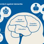治療可能な、治せる認知症について