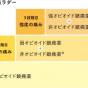 WHO方式のがん疼痛治療、除痛ラダーは絶対か??在宅緩和ケアの立場から from 札幌