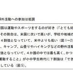 国立青少年教育振興機構の<高校生の心と体の健康に関する意識調査―日本・米国・中国・韓国の比較>が面白い!!