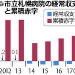 札幌の市立病院の赤字が100億って存続できるの!?地域包括ケアの時代における公的病院の意義とは?【公的医療機関等2025プランを踏まえて】