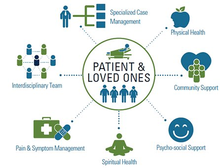 緩和ケアを取り巻く診療報酬改定の議論、病院視点ではなく患者目線でして欲しいですね