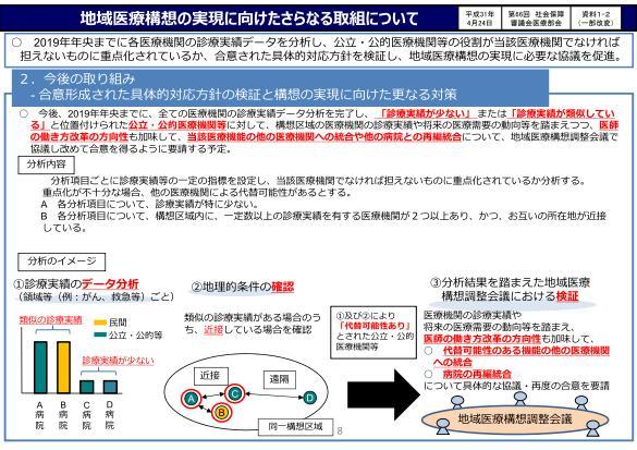 公的病院の再編の議論が本格化~北海道で機能見直しを迫られる公的病院は~