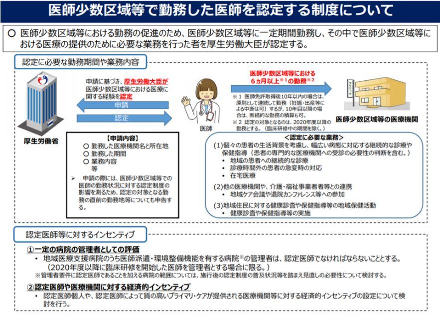 医師少数区域での勤務経験=将来の病院管理者の院長要件?