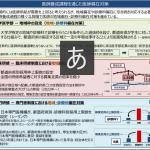 定点観測でこれからの医療を予測する~韓国の「文在寅ケア」の政策から考えること~