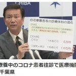 千葉ではコロナ自宅療養者に往診が開始・・札幌市の体制はどうなる??