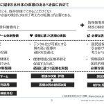 資料提供~持続可能で質の高い医療提供体制構築に関する提言~日本総研さんより